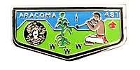 Aracoma PIN1