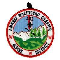 Amangi Wachtschu R1